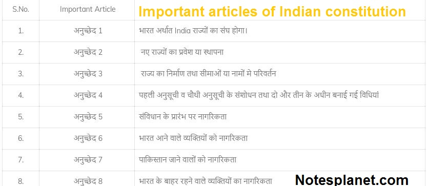 articles of Indian