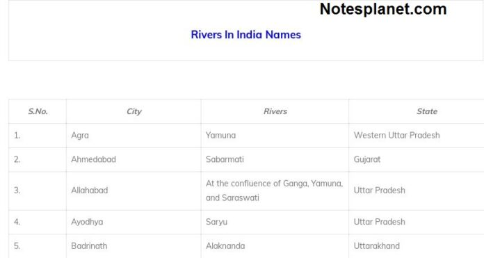 rivers in India